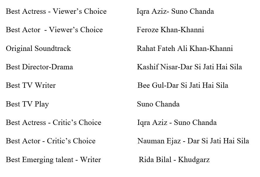 Television Awards